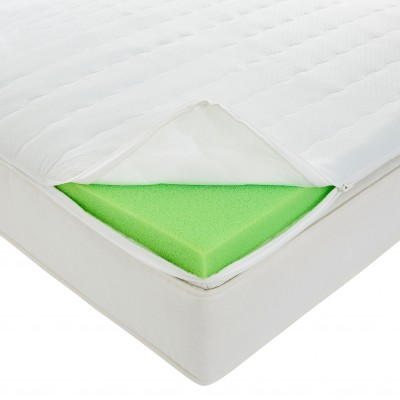 Surmatelas anti-transpiration