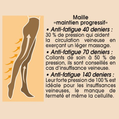 Collants 140 deniers - lot de 2 Beige clair: Vue 2